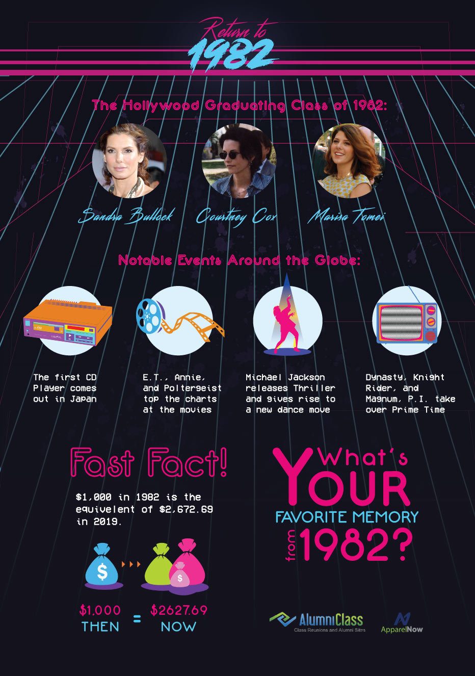 Graduates of 1982 Infographic